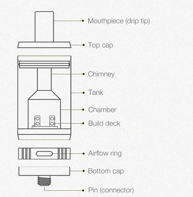 اجزای تشکیل دهنده اتومایزر ویپینگ