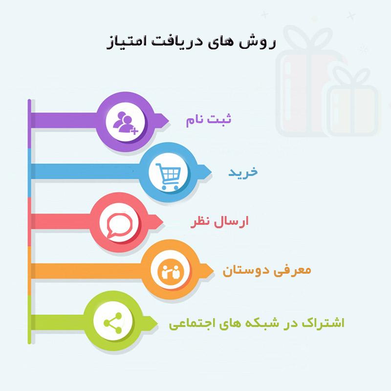 باشگاه مشتریان فروشگاه ویپ کوین ایران